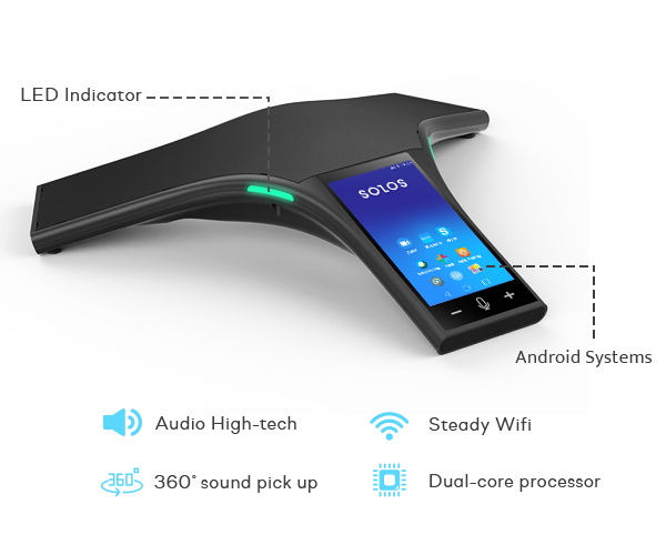All-In-One Conferencing Phone is designed with built-in 5.5 inch FHD touch screen, microphone, and a speaker